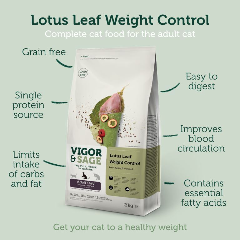 Diet Cat food Lotus Leaf Weight Control gets yur cat to a healty weight
